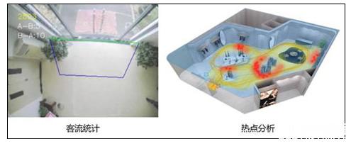 智能视频检索技术在安防监控领域的作为